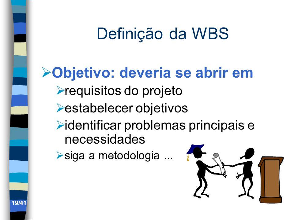 Definição da WBS Objetivo: deveria se abrir em requisitos do projeto