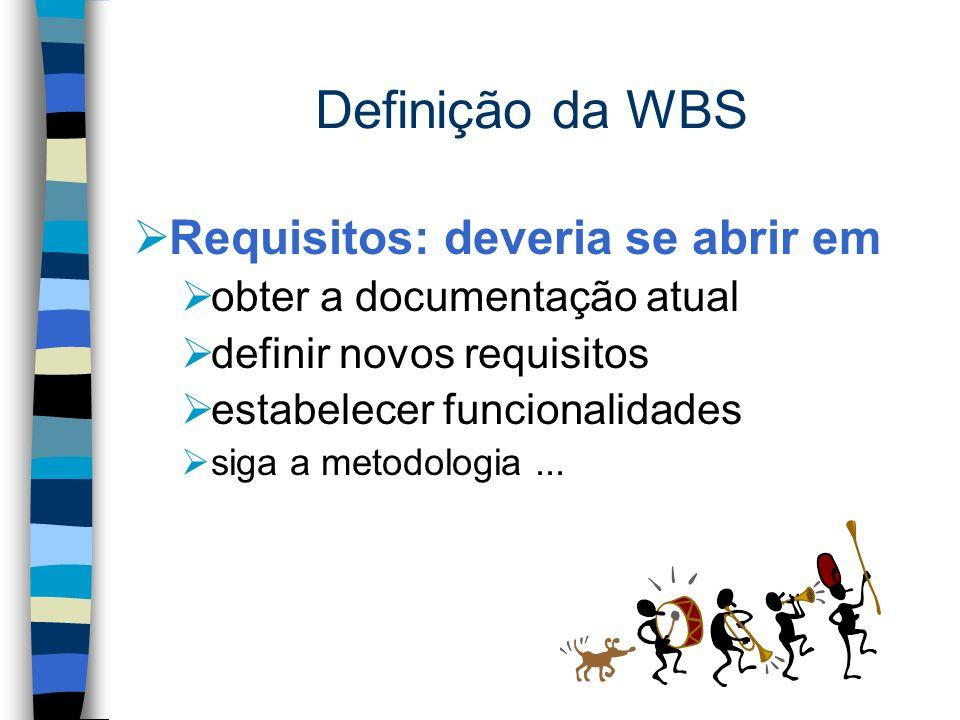 Definição da WBS Requisitos: deveria se abrir em
