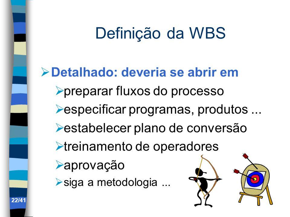 Definição da WBS Detalhado: deveria se abrir em