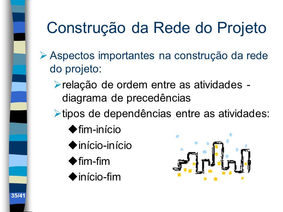 Construção da Rede do Projeto