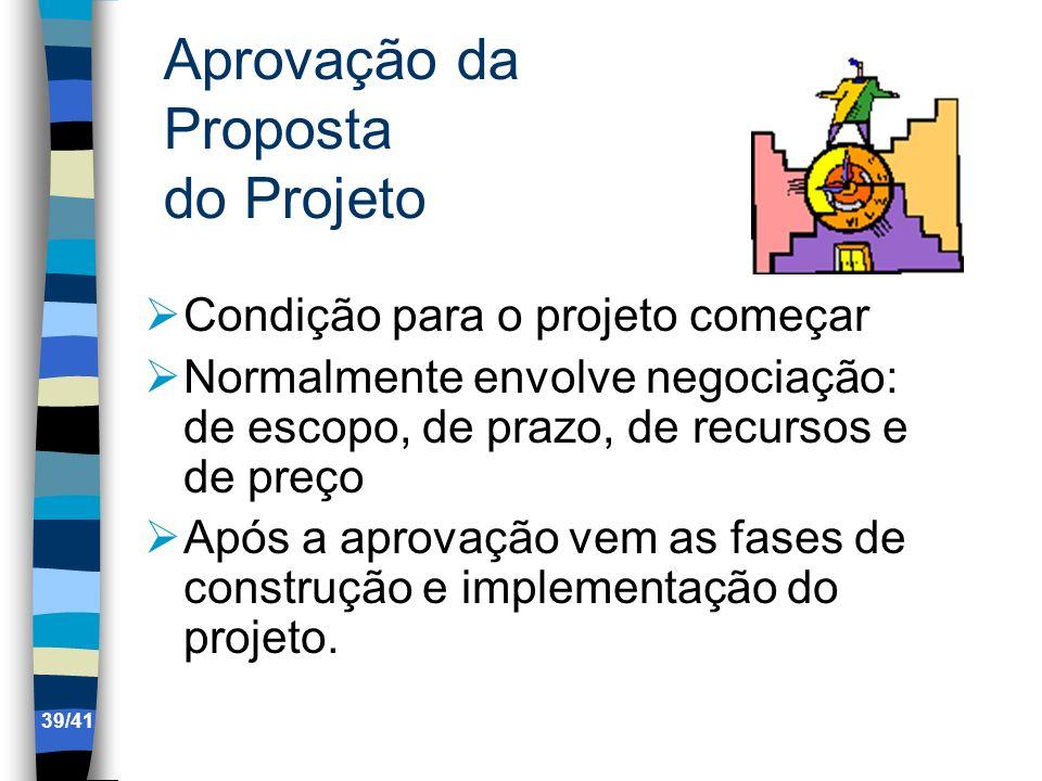 Aprovação da Proposta do Projeto