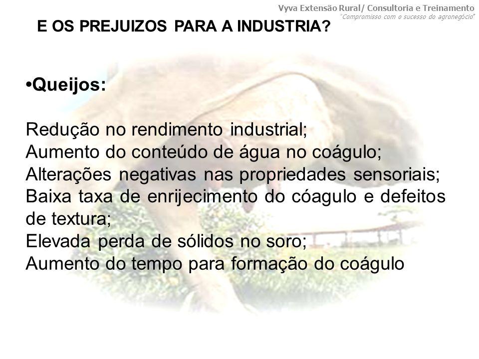 Redução no rendimento industrial;