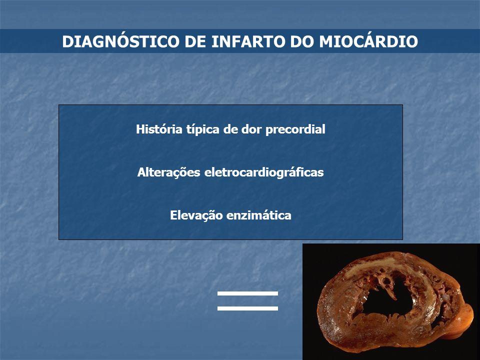 DIAGNÓSTICO DE INFARTO DO MIOCÁRDIO