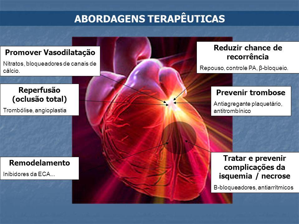 ABORDAGENS TERAPÊUTICAS