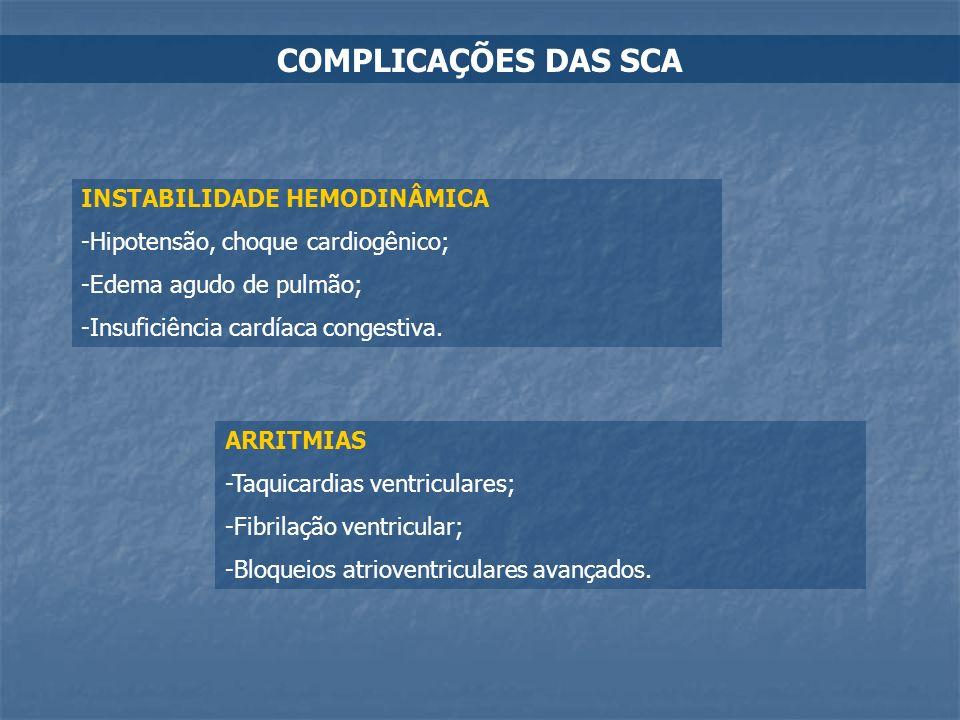 COMPLICAÇÕES DAS SCA INSTABILIDADE HEMODINÂMICA