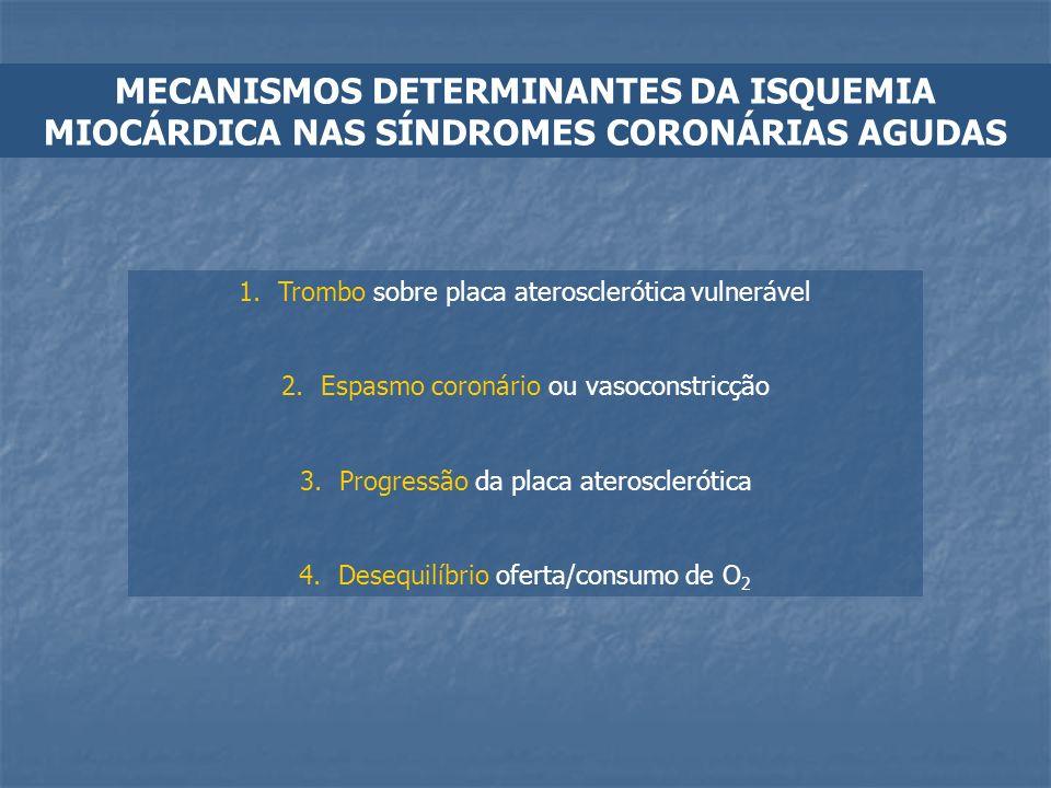 MECANISMOS DETERMINANTES DA ISQUEMIA MIOCÁRDICA NAS SÍNDROMES CORONÁRIAS AGUDAS