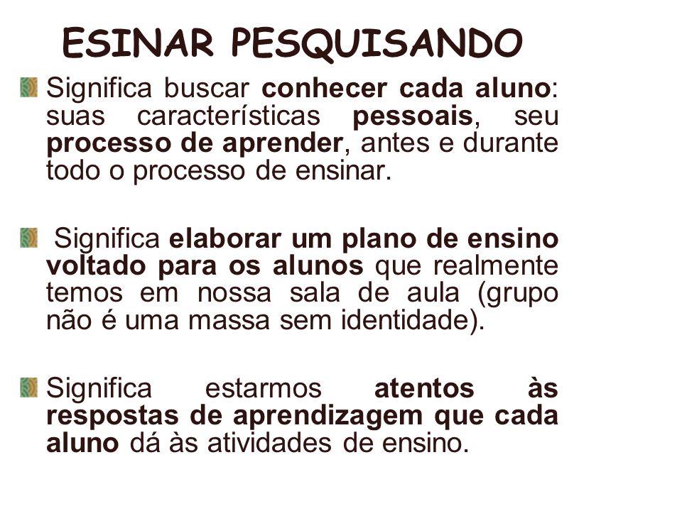 ESINAR PESQUISANDO