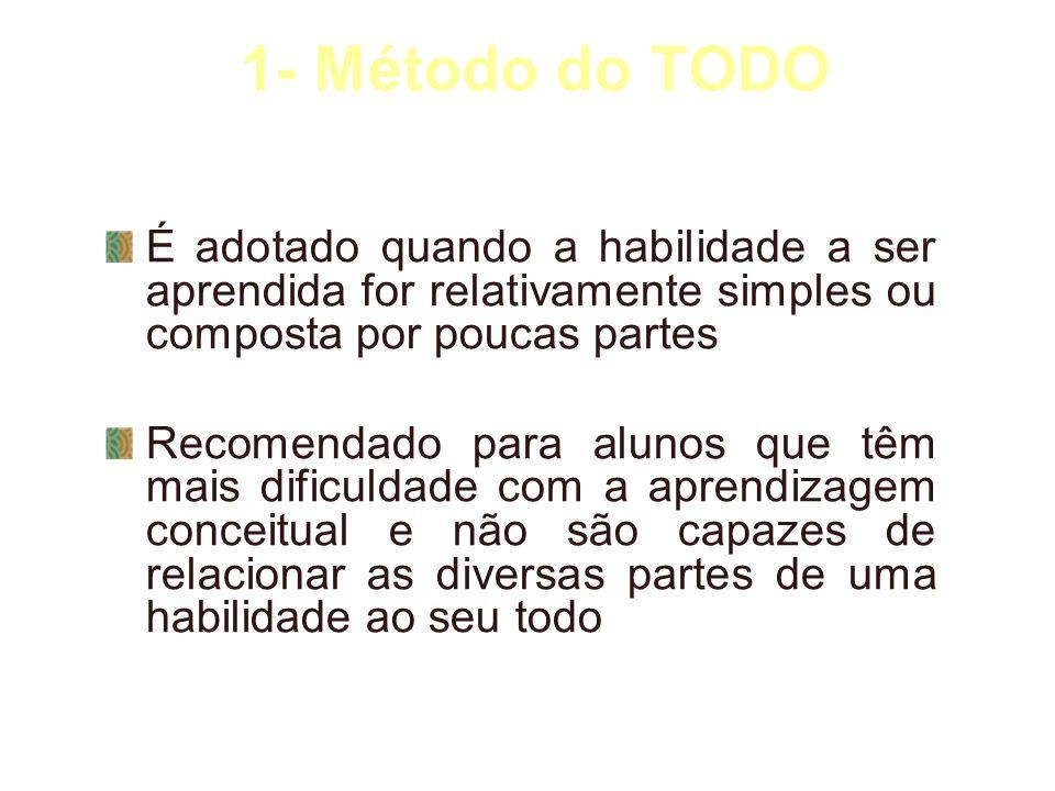 1- Método do TODO É adotado quando a habilidade a ser aprendida for relativamente simples ou composta por poucas partes.