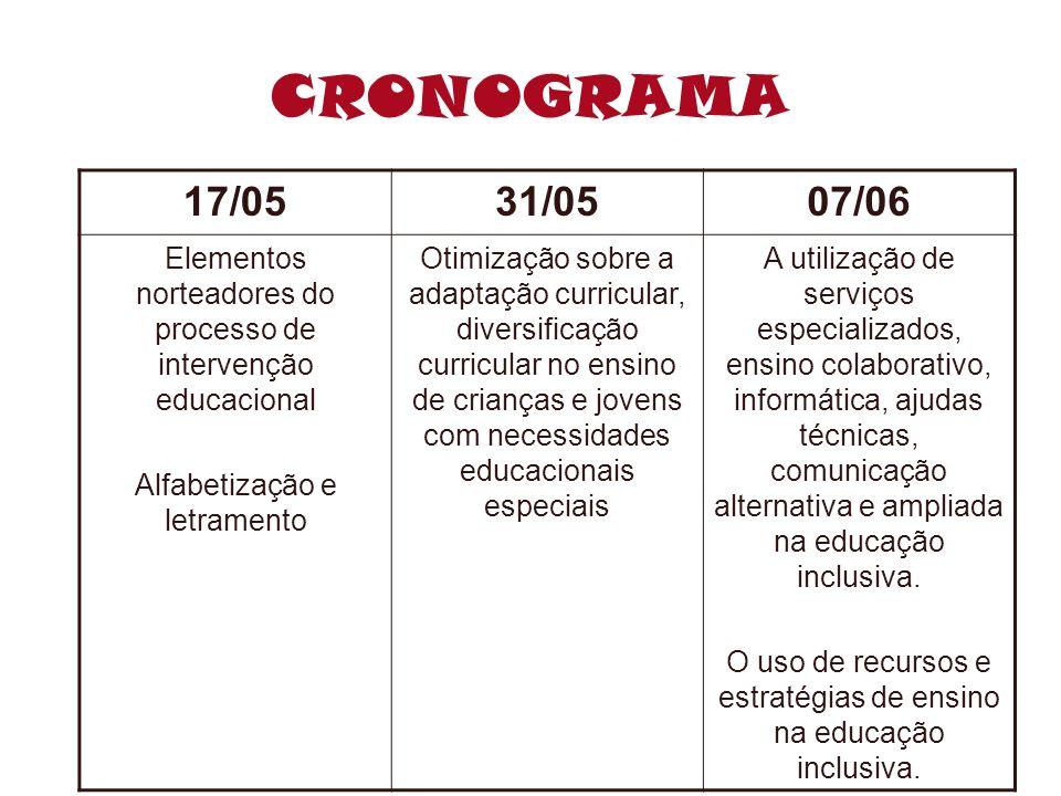 CRONOGRAMA 17/05. 31/05. 07/06. Elementos norteadores do processo de intervenção educacional. Alfabetização e letramento.