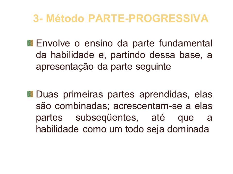 3- Método PARTE-PROGRESSIVA