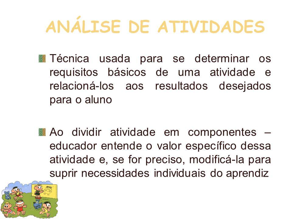 ANÁLISE DE ATIVIDADES Técnica usada para se determinar os requisitos básicos de uma atividade e relacioná-los aos resultados desejados para o aluno.