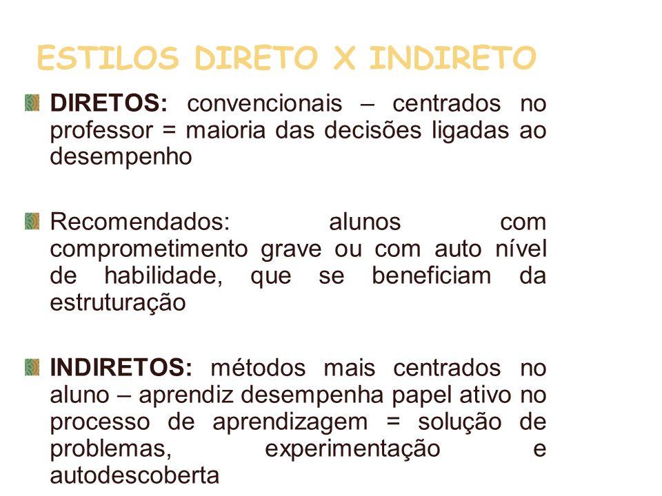 ESTILOS DIRETO X INDIRETO