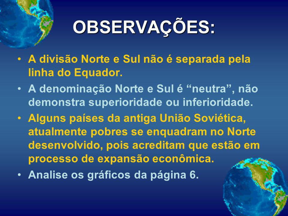 OBSERVAÇÕES: A divisão Norte e Sul não é separada pela linha do Equador.
