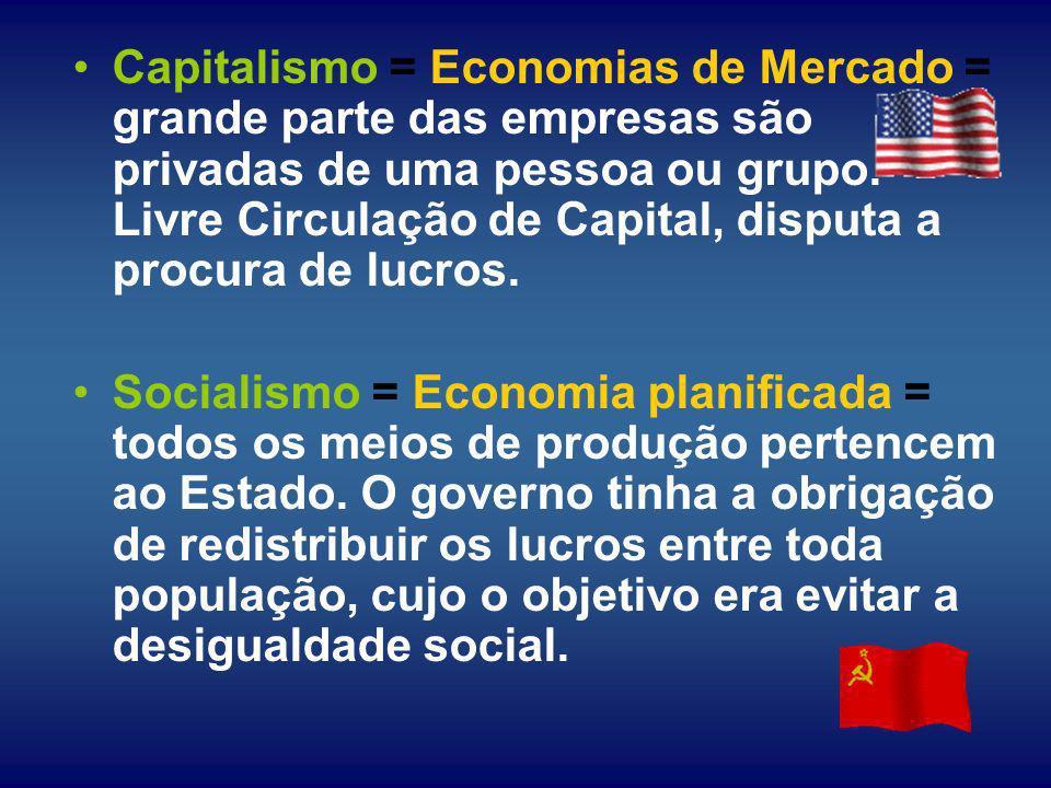 Capitalismo = Economias de Mercado = grande parte das empresas são privadas de uma pessoa ou grupo. Livre Circulação de Capital, disputa a procura de lucros.