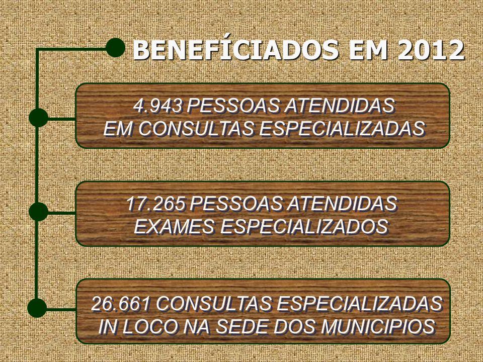 BENEFÍCIADOS EM 2012 4.943 PESSOAS ATENDIDAS
