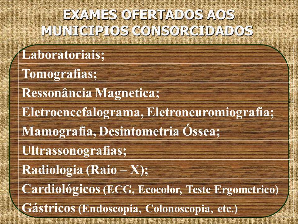 EXAMES OFERTADOS AOS MUNICIPIOS CONSORCIDADOS