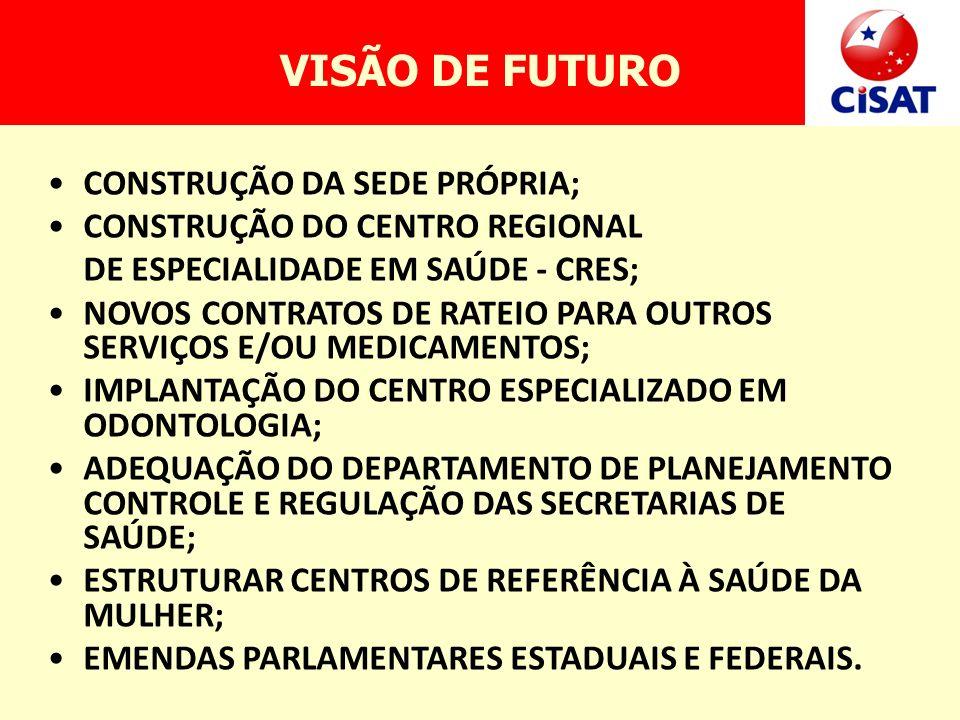 VISÃO DE FUTURO CONSTRUÇÃO DA SEDE PRÓPRIA;