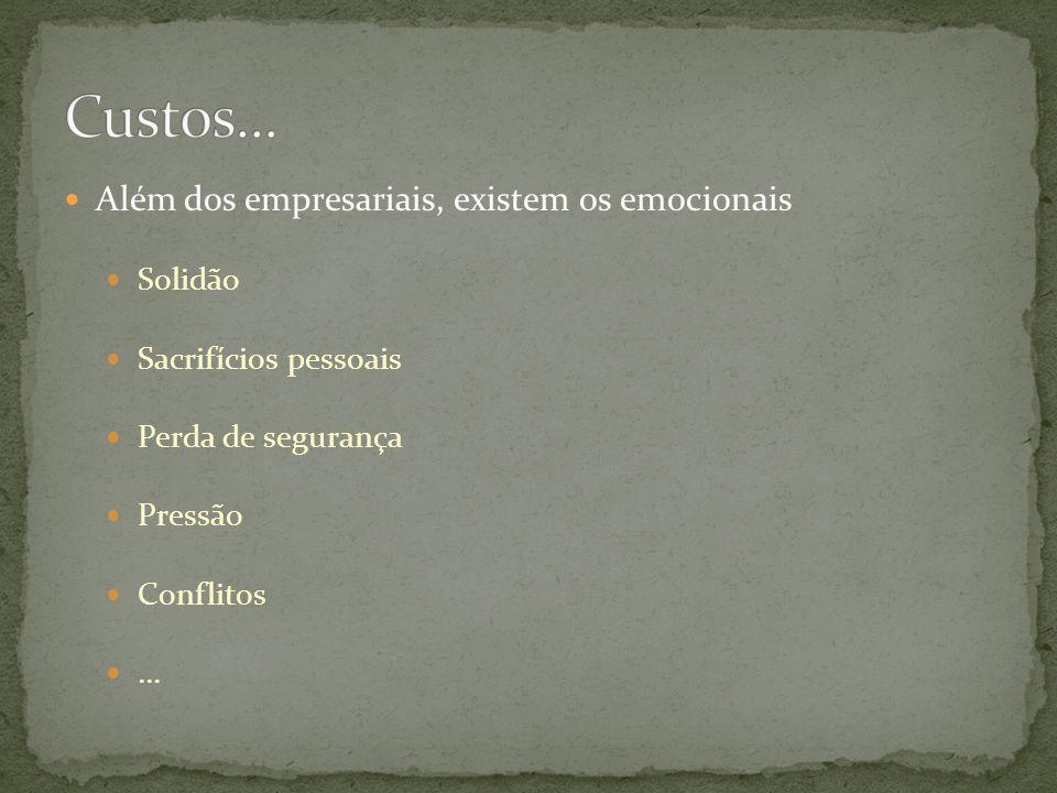 Custos... Além dos empresariais, existem os emocionais Solidão