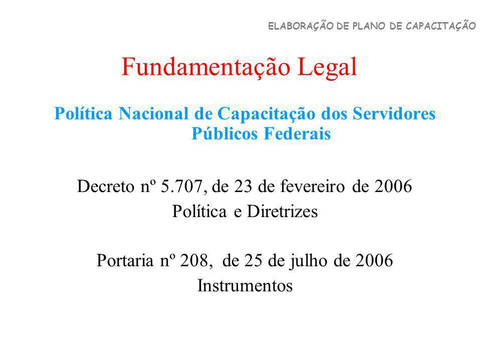 Política Nacional de Capacitação dos Servidores Públicos Federais