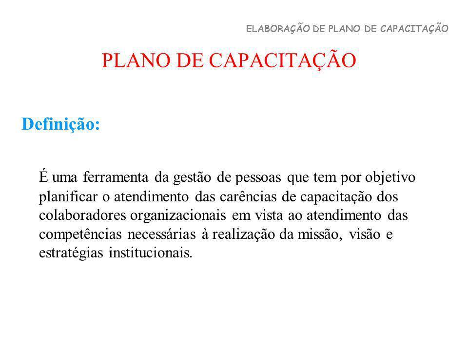 PLANO DE CAPACITAÇÃO Definição: