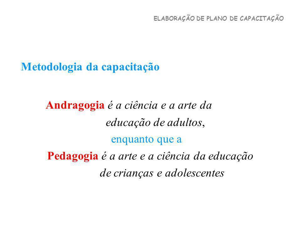 Andragogia é a ciência e a arte da