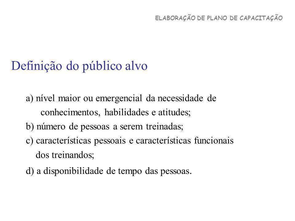 Definição do público alvo