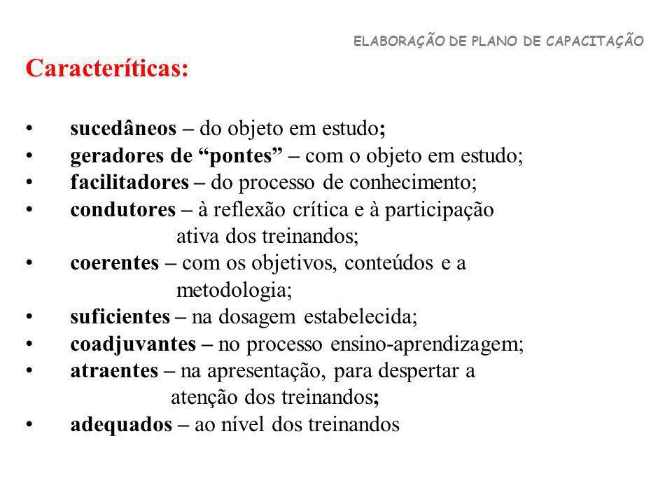Caracteríticas: sucedâneos – do objeto em estudo;