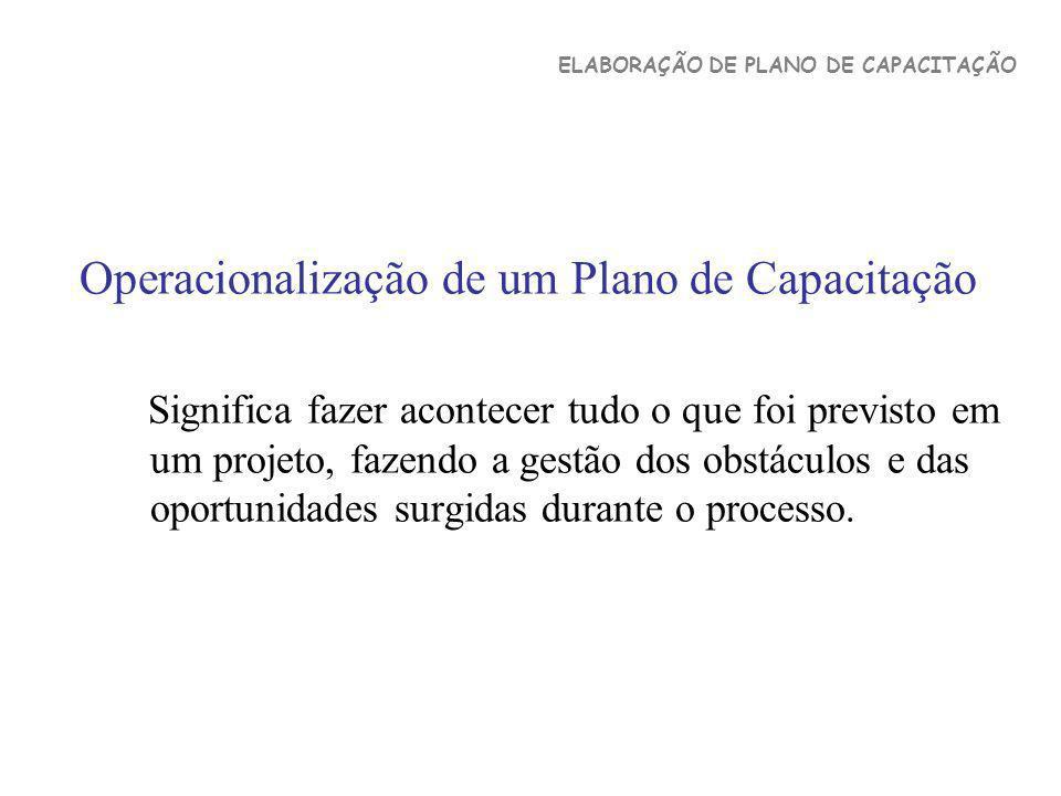 Operacionalização de um Plano de Capacitação