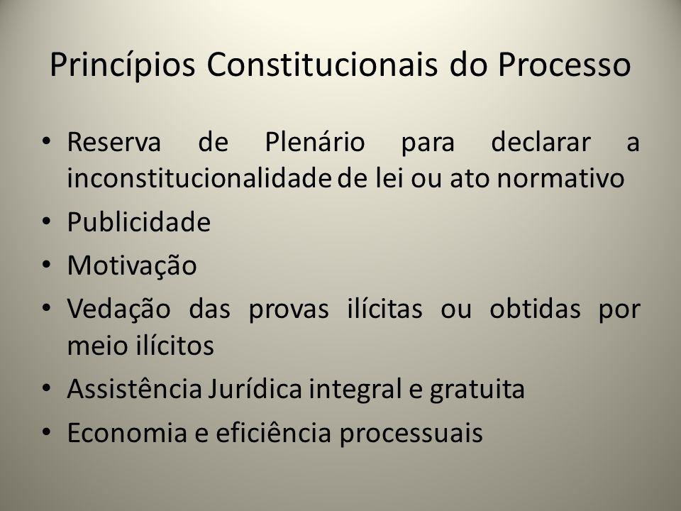 Princípios Constitucionais do Processo