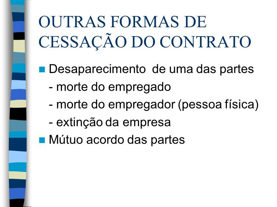OUTRAS FORMAS DE CESSAÇÃO DO CONTRATO