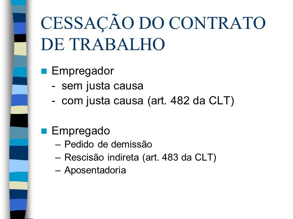 CESSAÇÃO DO CONTRATO DE TRABALHO