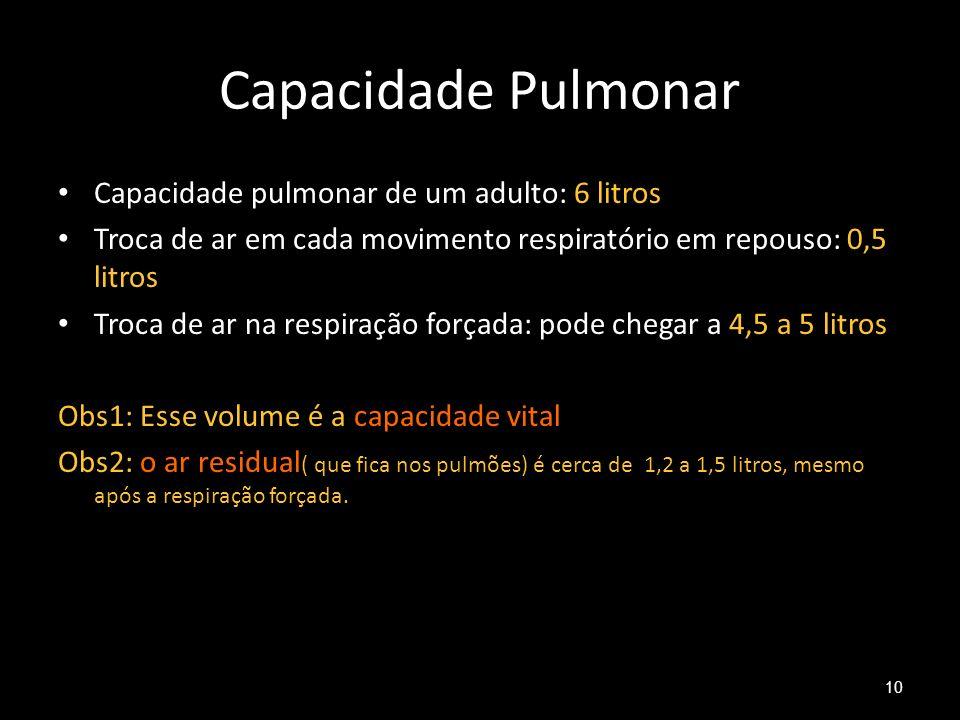 Capacidade Pulmonar Capacidade pulmonar de um adulto: 6 litros