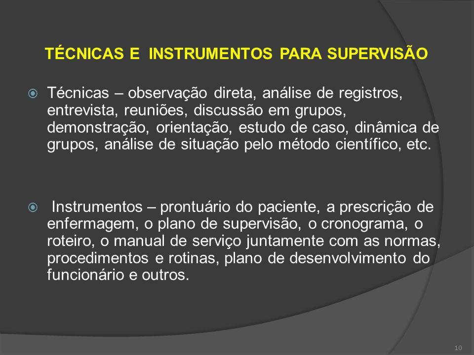TÉCNICAS E INSTRUMENTOS PARA SUPERVISÃO