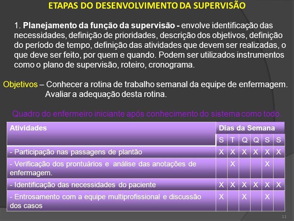 ETAPAS DO DESENVOLVIMENTO DA SUPERVISÃO