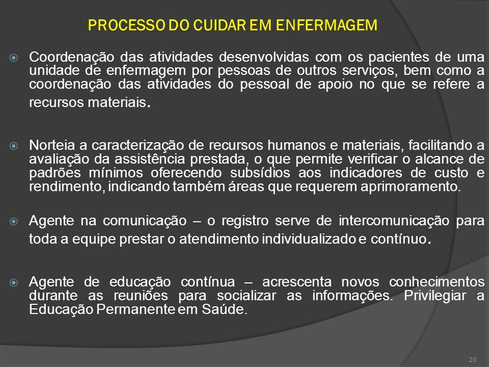 PROCESSO DO CUIDAR EM ENFERMAGEM