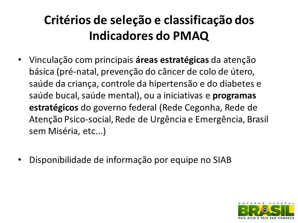 Critérios de seleção e classificação dos Indicadores do PMAQ