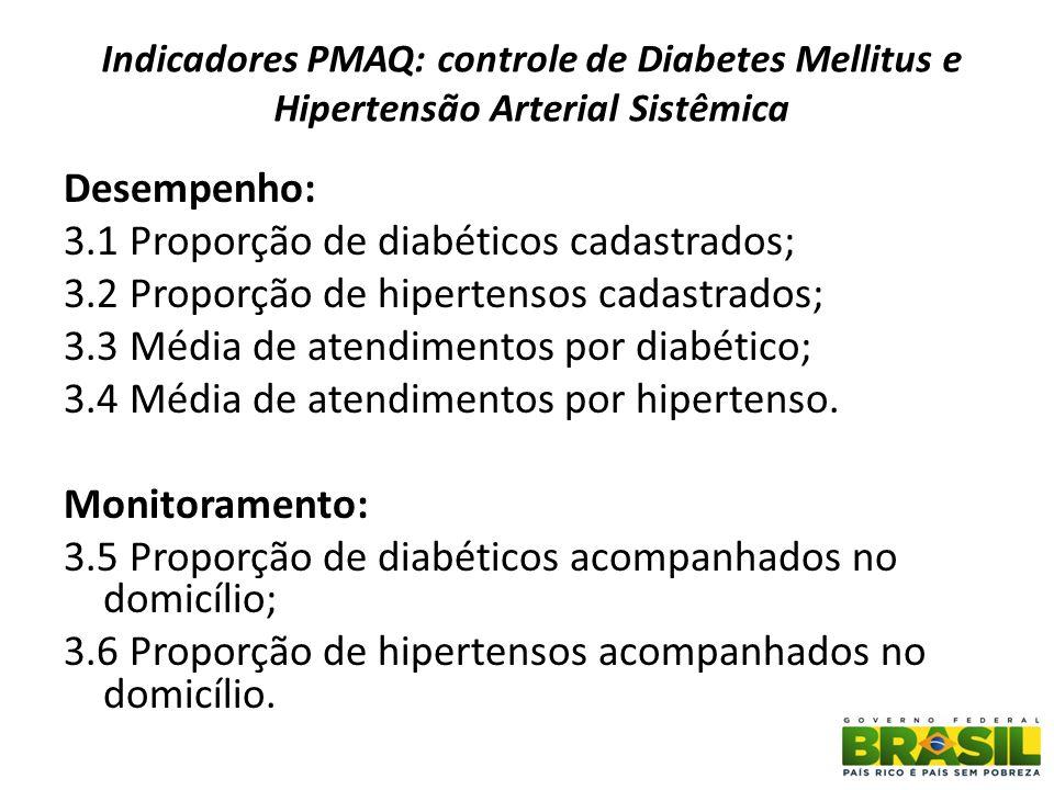 Indicadores PMAQ: controle de Diabetes Mellitus e Hipertensão Arterial Sistêmica