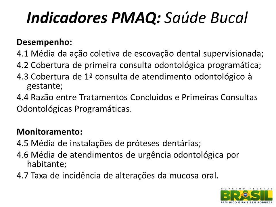 Indicadores PMAQ: Saúde Bucal