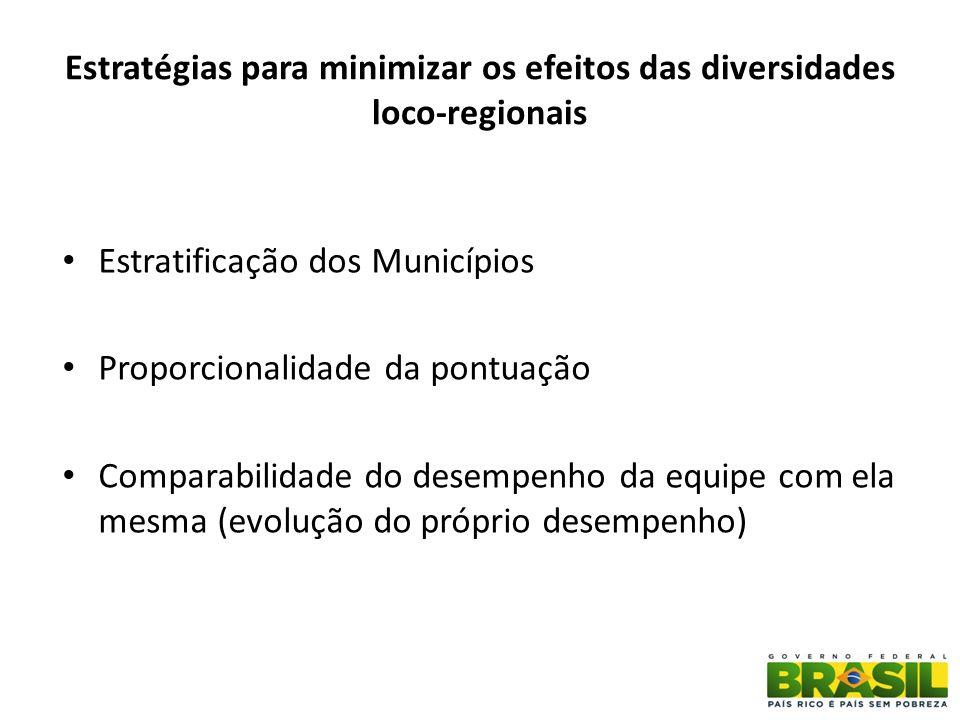 Estratégias para minimizar os efeitos das diversidades loco-regionais