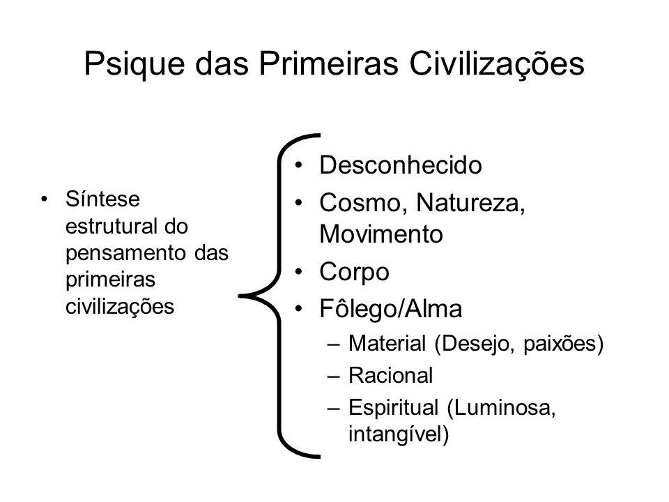 Psique das Primeiras Civilizações