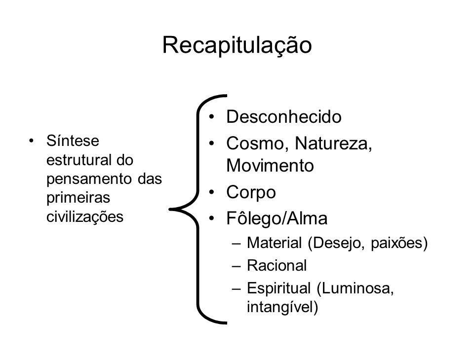 Recapitulação Desconhecido Cosmo, Natureza, Movimento Corpo