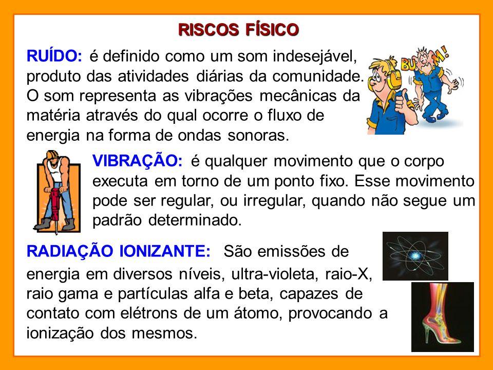 RISCOS FÍSICO