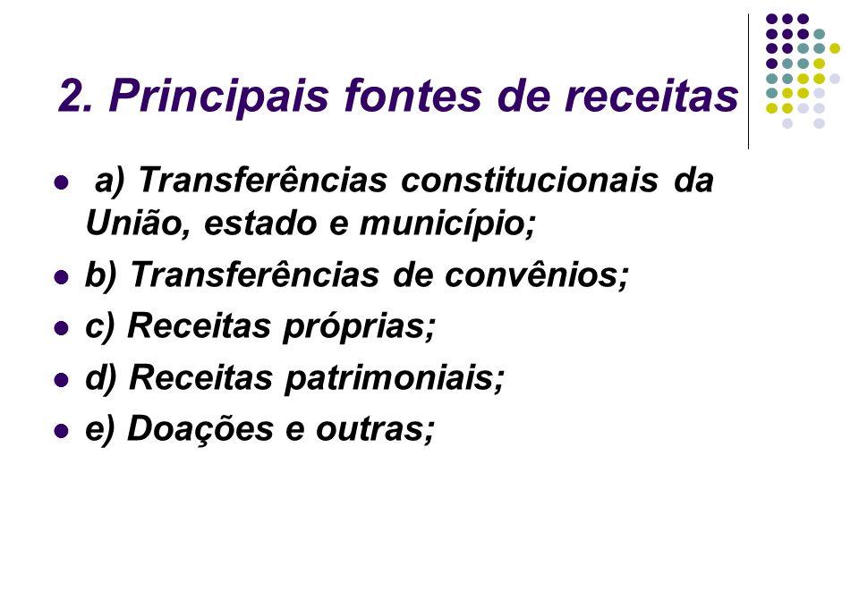2. Principais fontes de receitas