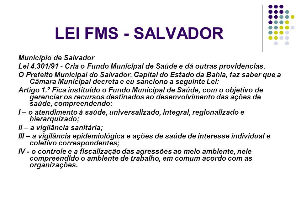 LEI FMS - SALVADOR Município de Salvador