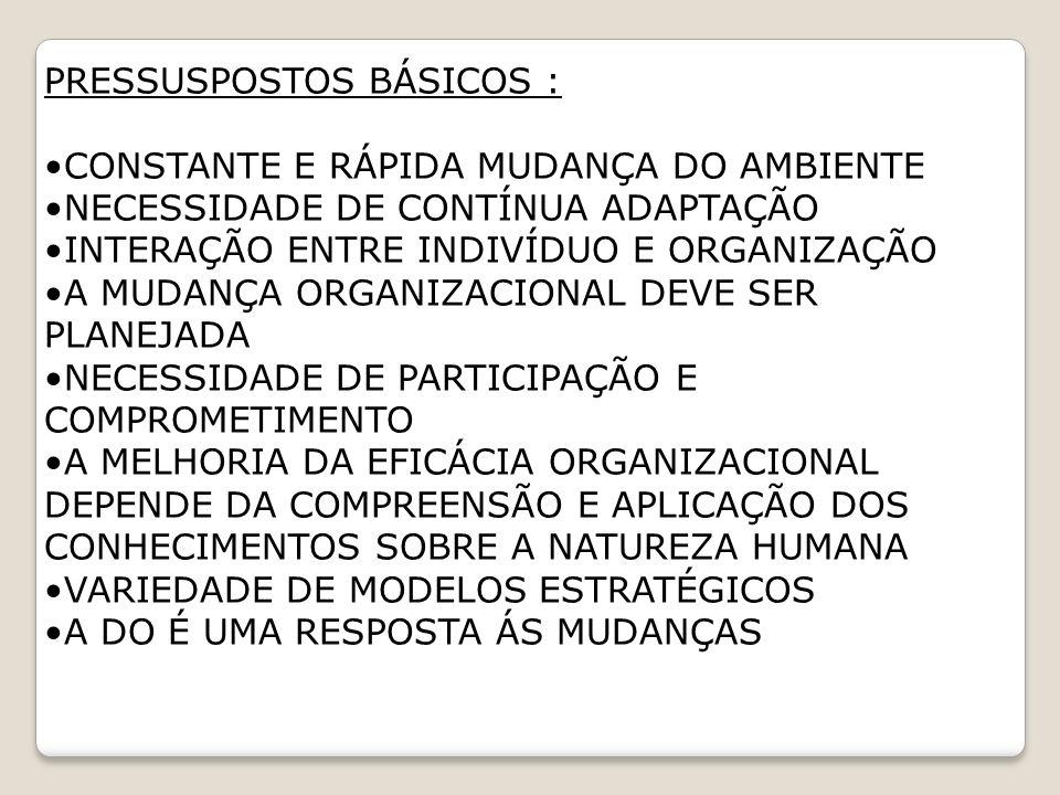 PRESSUSPOSTOS BÁSICOS :