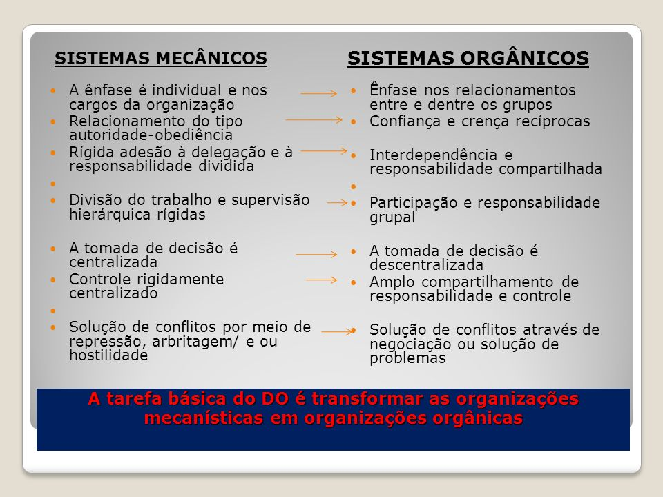SISTEMAS ORGÂNICOS SISTEMAS MECÂNICOS
