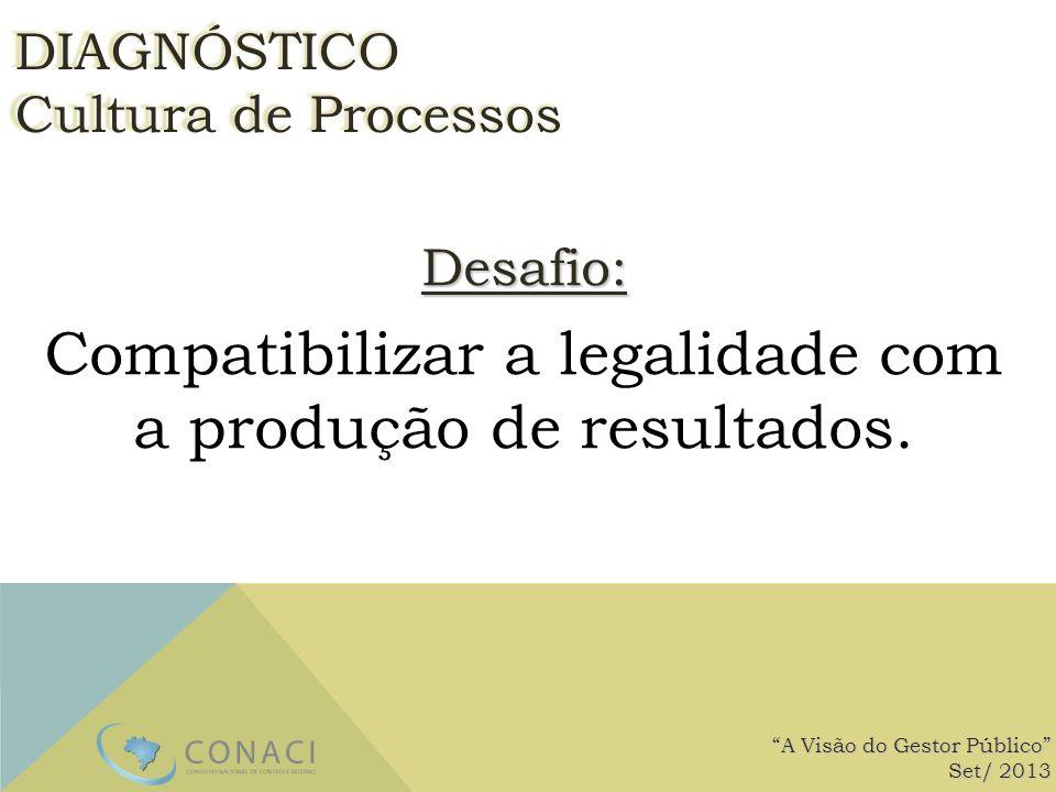 Compatibilizar a legalidade com a produção de resultados.