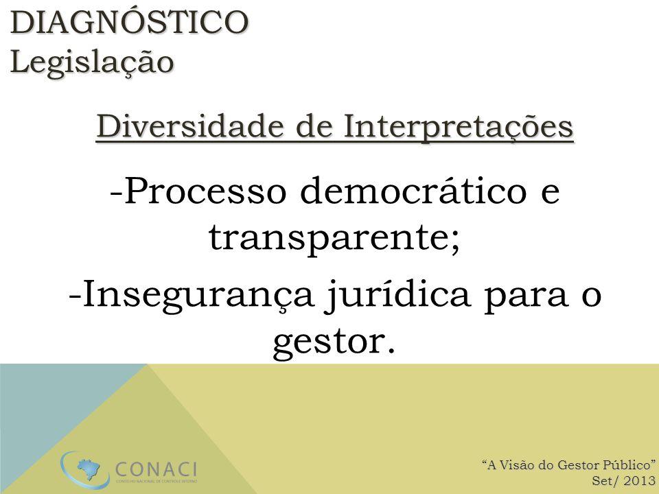 Processo democrático e transparente; Insegurança jurídica para o