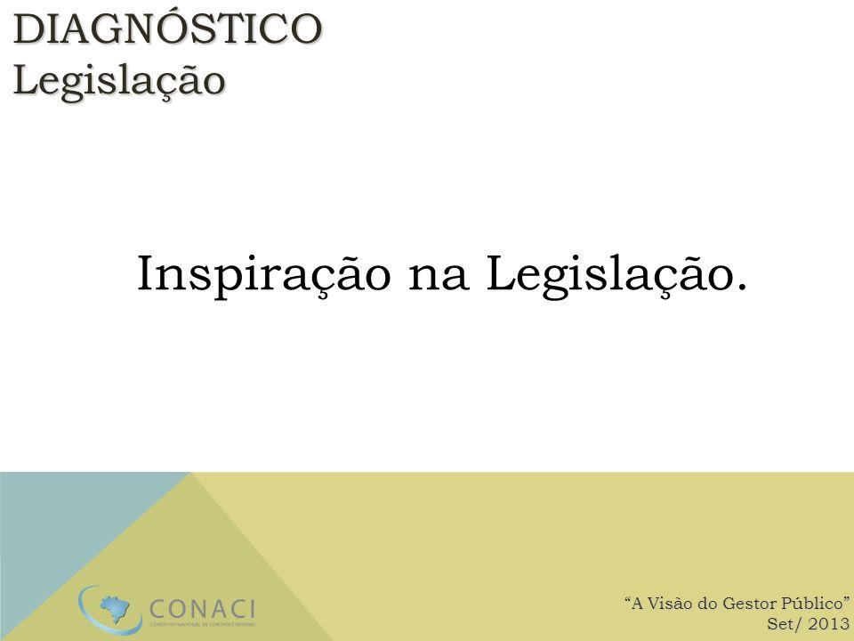 Inspiração na Legislação.