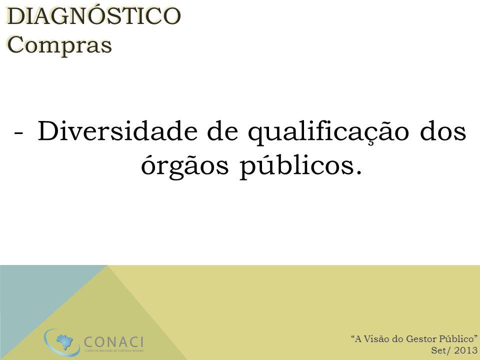 Diversidade de qualificação dos órgãos públicos.
